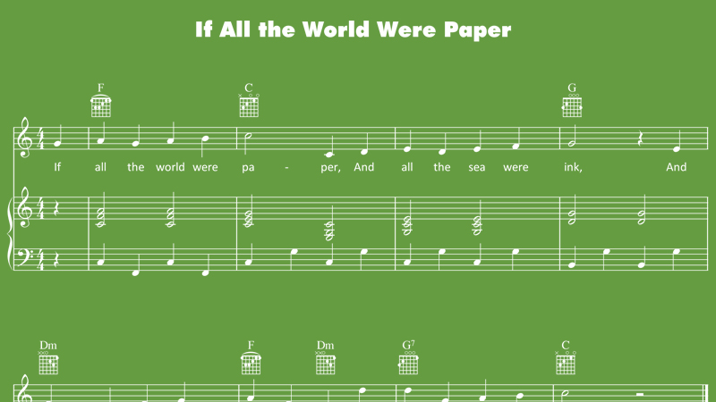Image for If All the World Were Paper – Sheet Music
