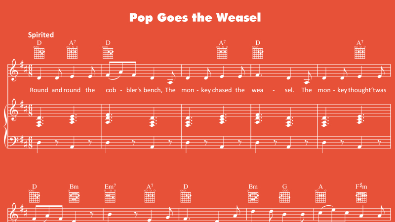Image for Pop Goes the Weasel – Sheet Music