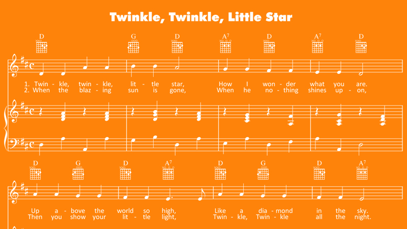 Image for Twinkle Twinkle Little Star – Sheet Music