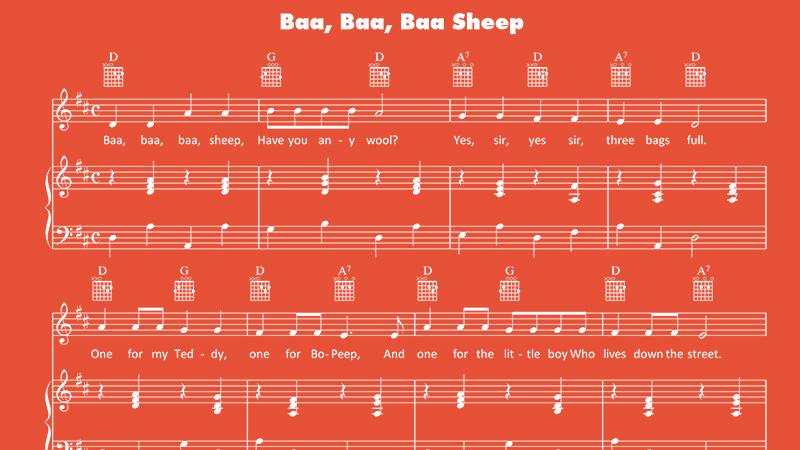 Image for Baa, Baa, Baa Sheep – Sheet Music