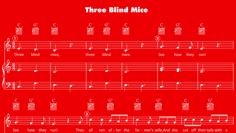 Image for Three Blind Mice – Sheet Music